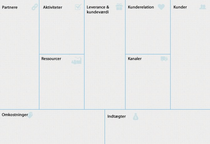 Afholte Business Model Canvas og Alexander Osterwalder HH-67