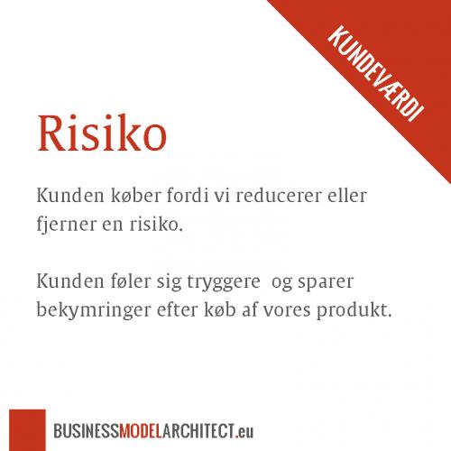 1-risiko