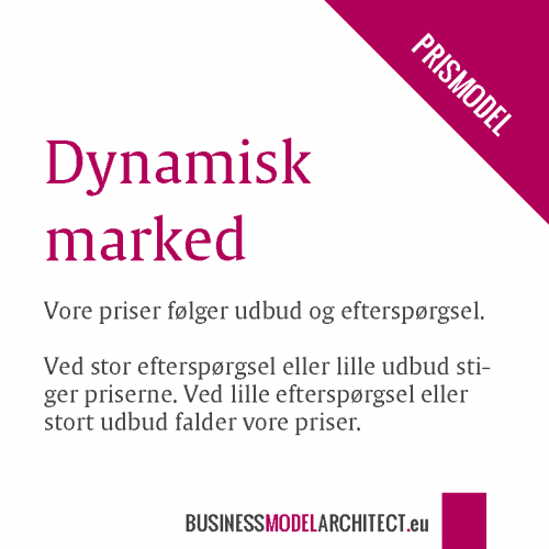 12-dynamisk-marked