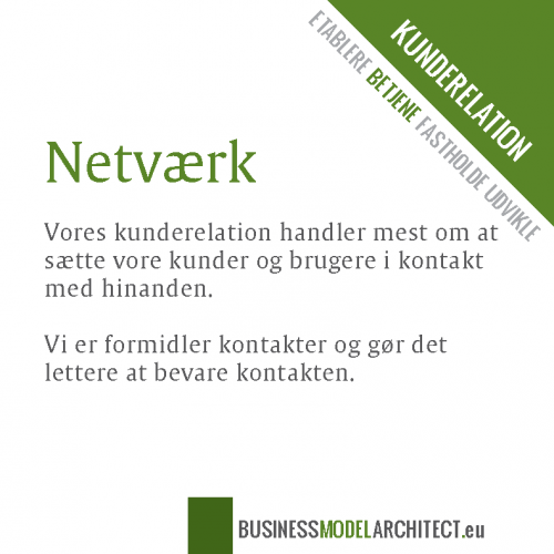 6B-netværk