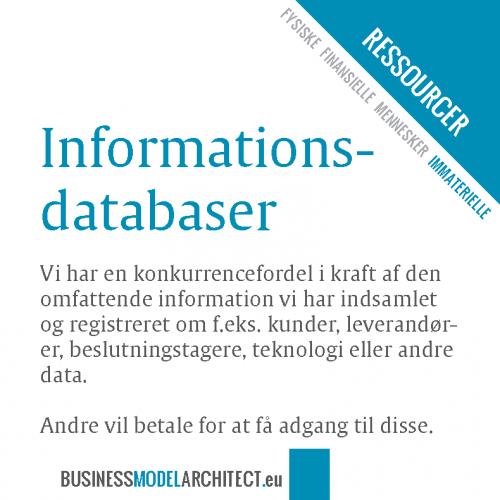 8D -informationsdatabaser