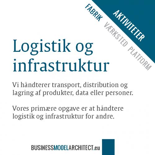 Logistik og infrastruktur